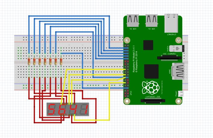 RPi Series] Creating a Seven Segment Display Driver | Talking I.T. on alphanumeric display schematic diagram, up down counter circuit diagram, 7 segment display dimensions, shematic of 7 segment display diagram, multi-line led display diagram, 7 segment display installation, 7 segment display pin configuration, 7 segment display logic diagram, 7 segment display circuit, 7 segment display relay, 7 segment display truth table, 7-segment counter circuit diagram, decimal value in a diagram, 7 segment display datasheet, d 7-segment logic output diagram, 7 segment display power,